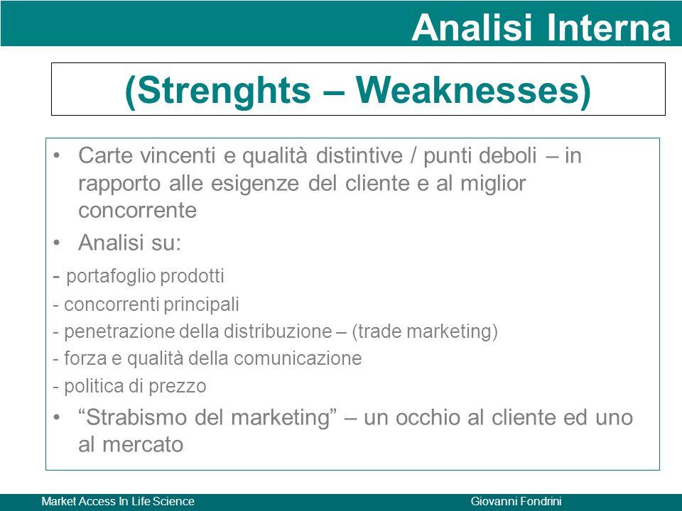 Market Access In Life ScienceGiovanni Fondrini (Strenghts – Weaknesses) Carte vincenti e qualità distintive / punti deboli – in rapporto alle esigenze