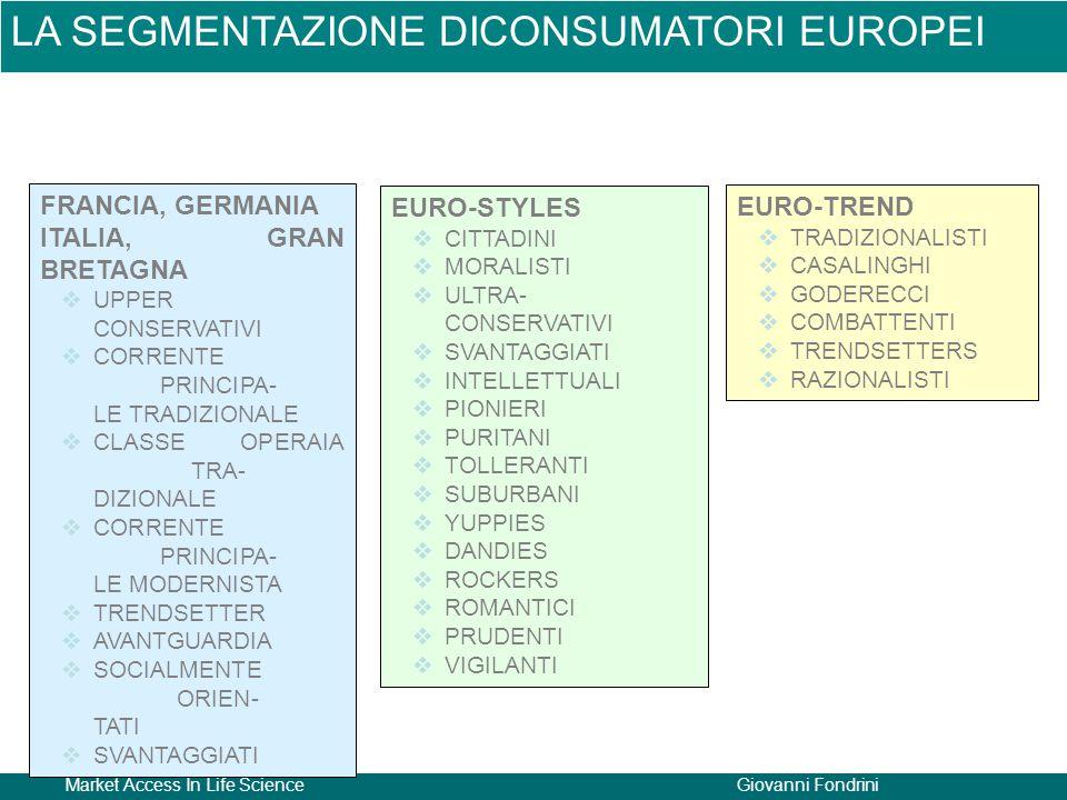 Market Access In Life ScienceGiovanni Fondrini FRANCIA, GERMANIA ITALIA, GRAN BRETAGNA  UPPER CONSERVATIVI  CORRENTE PRINCIPA- LE TRADIZIONALE  CLASSE OPERAIA TRA- DIZIONALE  CORRENTE PRINCIPA- LE MODERNISTA  TRENDSETTER  AVANTGUARDIA  SOCIALMENTE ORIEN- TATI  SVANTAGGIATI EURO-STYLES  CITTADINI  MORALISTI  ULTRA- CONSERVATIVI  SVANTAGGIATI  INTELLETTUALI  PIONIERI  PURITANI  TOLLERANTI  SUBURBANI  YUPPIES  DANDIES  ROCKERS  ROMANTICI  PRUDENTI  VIGILANTI EURO-TREND  TRADIZIONALISTI  CASALINGHI  GODERECCI  COMBATTENTI  TRENDSETTERS  RAZIONALISTI LA SEGMENTAZIONE DICONSUMATORI EUROPEI