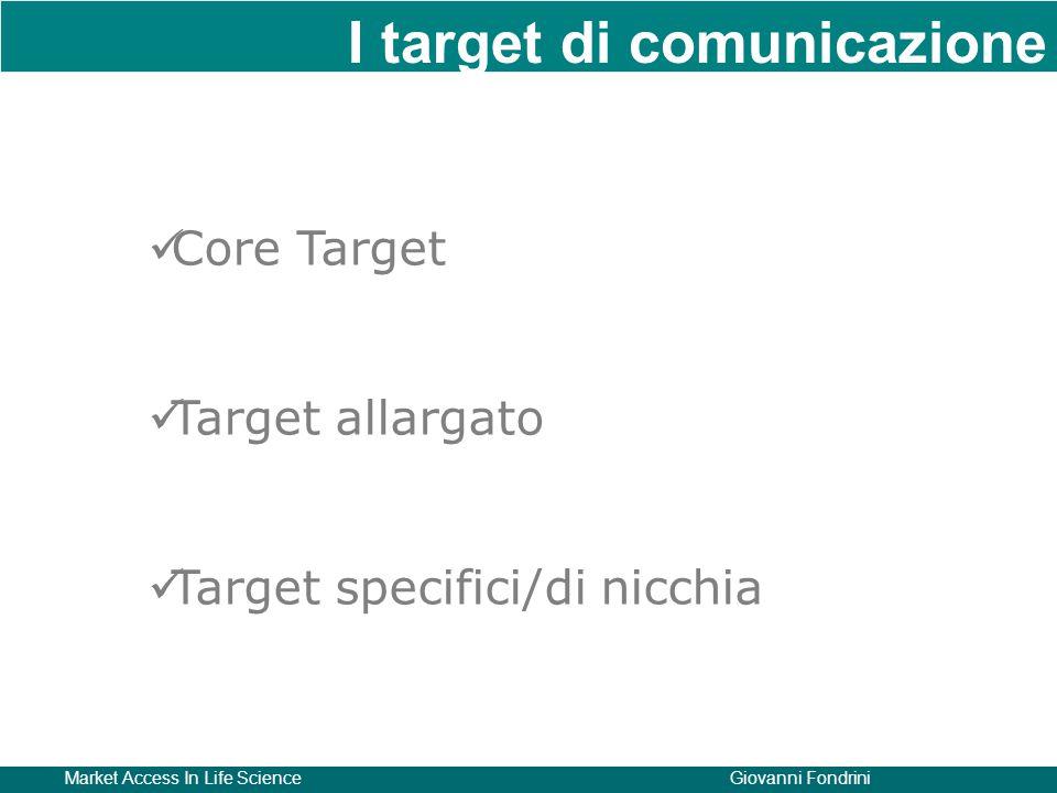 Market Access In Life ScienceGiovanni Fondrini I target di comunicazione Core Target Target allargato Target specifici/di nicchia