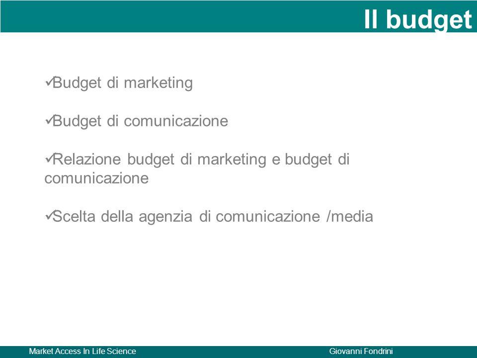 Market Access In Life ScienceGiovanni Fondrini Budget di marketing Budget di comunicazione Relazione budget di marketing e budget di comunicazione Scelta della agenzia di comunicazione /media Il budget