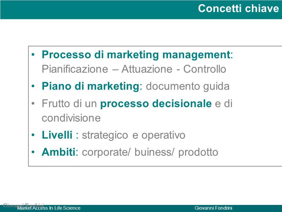 Market Access In Life ScienceGiovanni Fondrini Processo di marketing management: Pianificazione – Attuazione - Controllo Piano di marketing: documento