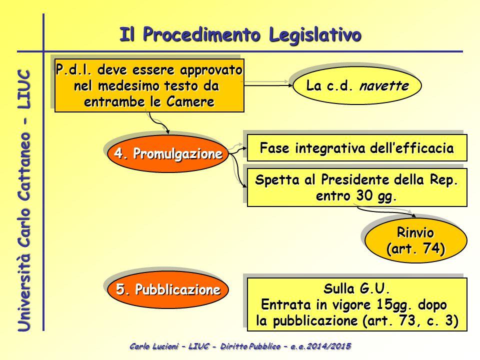 Carlo Lucioni – LIUC - Diritto Pubblico – a.a.2014/2015 Università Carlo Cattaneo - LIUC P.d.l. deve essere approvato nel medesimo testo da entrambe l