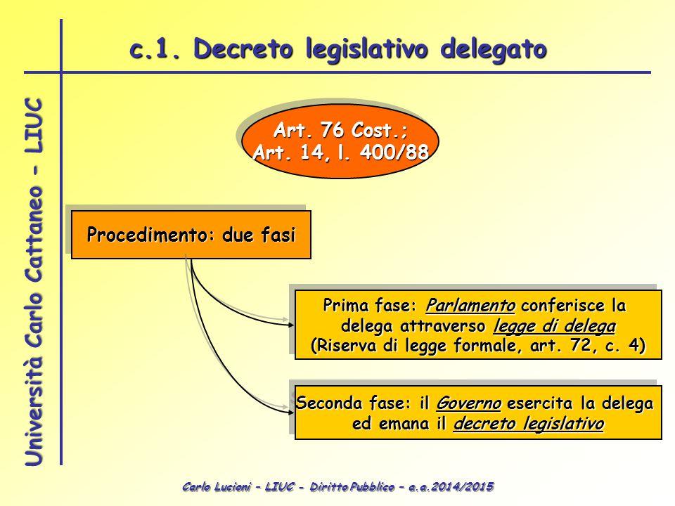 Carlo Lucioni – LIUC - Diritto Pubblico – a.a.2014/2015 Università Carlo Cattaneo - LIUC Art. 76 Cost.; Art. 14, l. 400/88 Art. 76 Cost.; Art. 14, l.