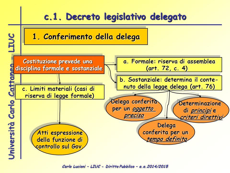 Carlo Lucioni – LIUC - Diritto Pubblico – a.a.2014/2015 Università Carlo Cattaneo - LIUC 1. Conferimento della delega Costituzione prevede una discipl