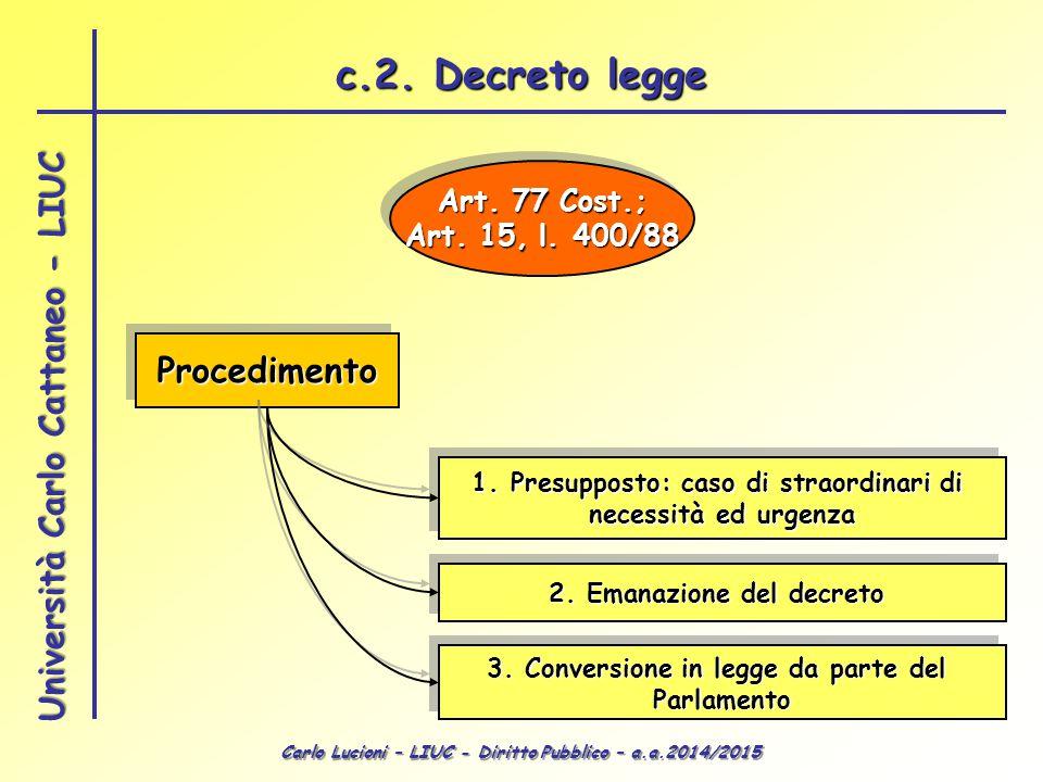 Carlo Lucioni – LIUC - Diritto Pubblico – a.a.2014/2015 Università Carlo Cattaneo - LIUC Art. 77 Cost.; Art. 15, l. 400/88 Art. 77 Cost.; Art. 15, l.