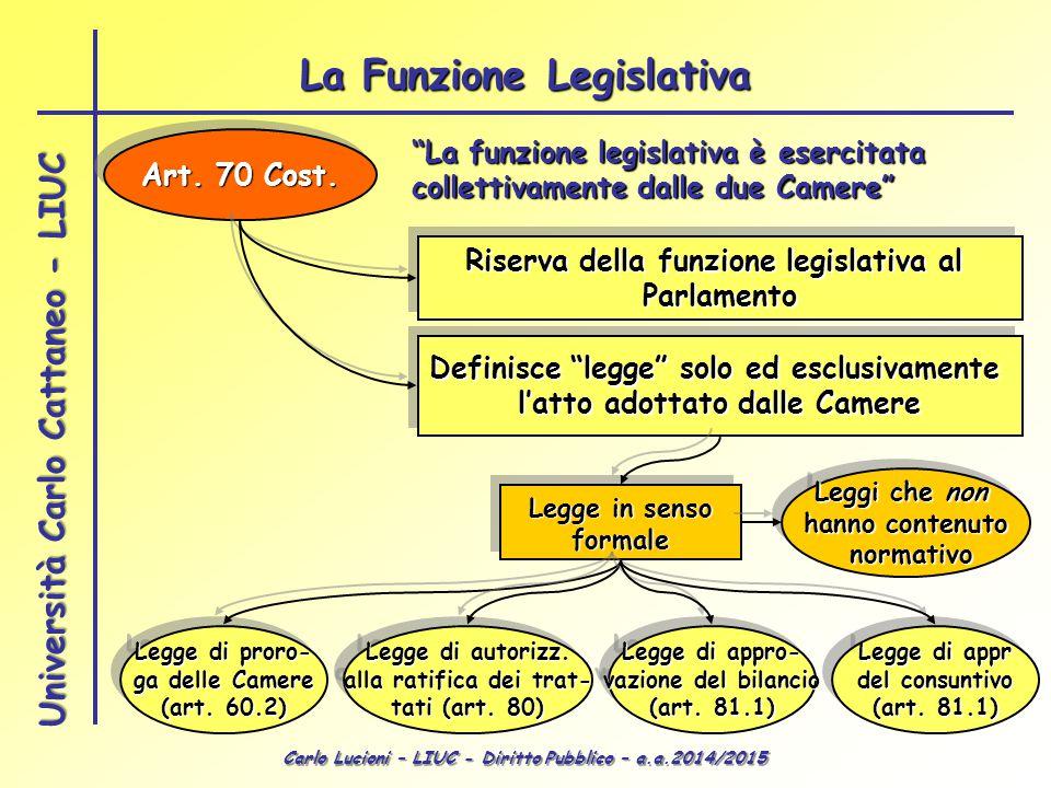 """Carlo Lucioni – LIUC - Diritto Pubblico – a.a.2014/2015 Università Carlo Cattaneo - LIUC La Funzione Legislativa Art. 70 Cost. """"La funzione legislativ"""
