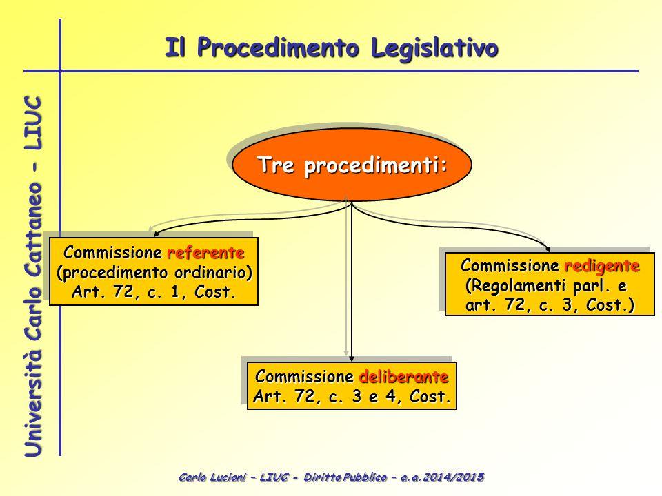 Carlo Lucioni – LIUC - Diritto Pubblico – a.a.2014/2015 Università Carlo Cattaneo - LIUC Tre procedimenti: Commissione referente (procedimento ordinar