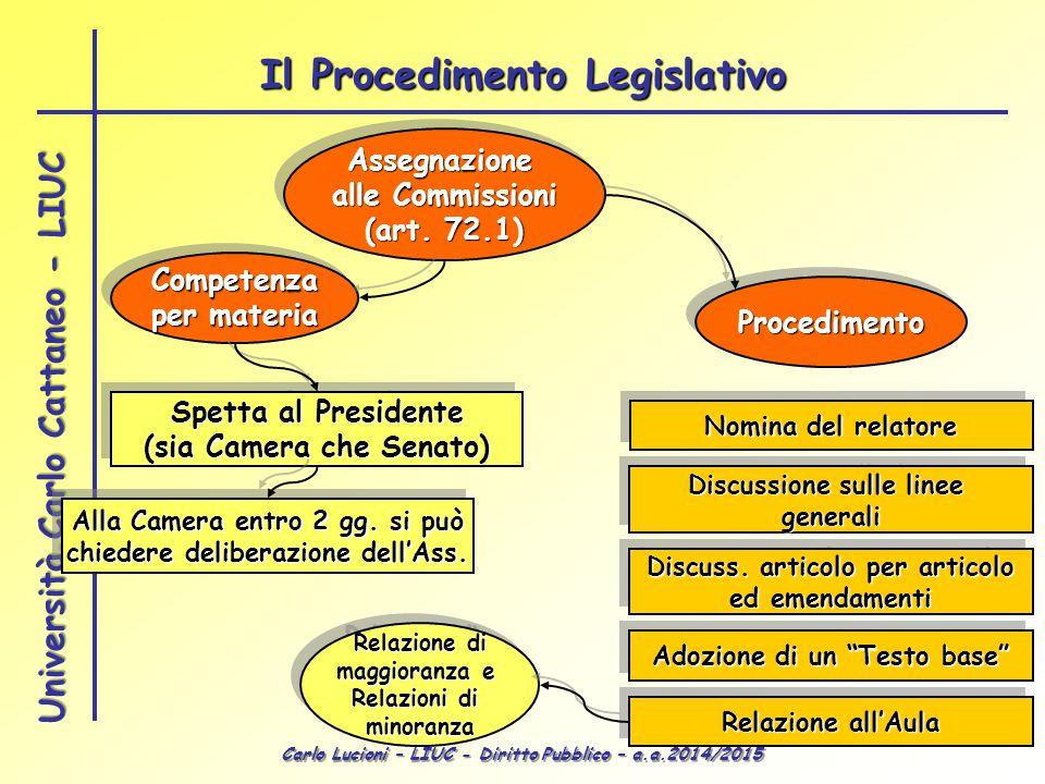 Carlo Lucioni – LIUC - Diritto Pubblico – a.a.2014/2015 Università Carlo Cattaneo - LIUC Assegnazione alle Commissioni (art. 72.1) Assegnazione alle C