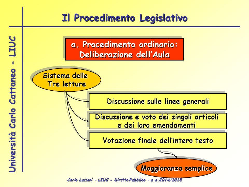 Carlo Lucioni – LIUC - Diritto Pubblico – a.a.2014/2015 Università Carlo Cattaneo - LIUC a. Procedimento ordinario: Deliberazione dell'Aula a. Procedi
