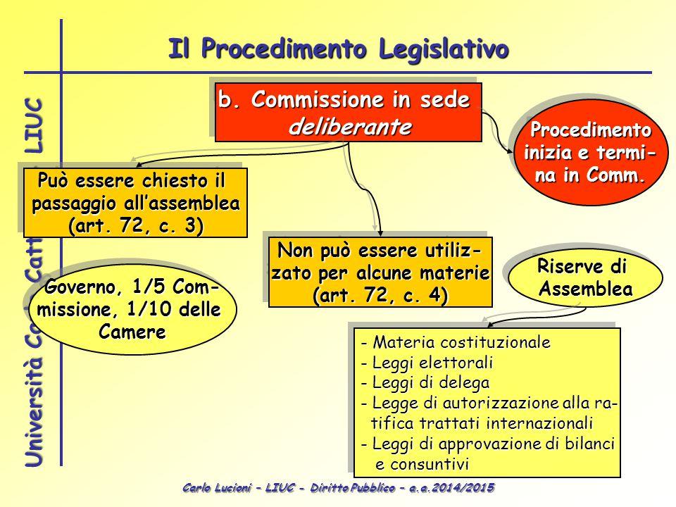 Carlo Lucioni – LIUC - Diritto Pubblico – a.a.2014/2015 Università Carlo Cattaneo - LIUC b. Commissione in sede deliberante deliberante Può essere chi