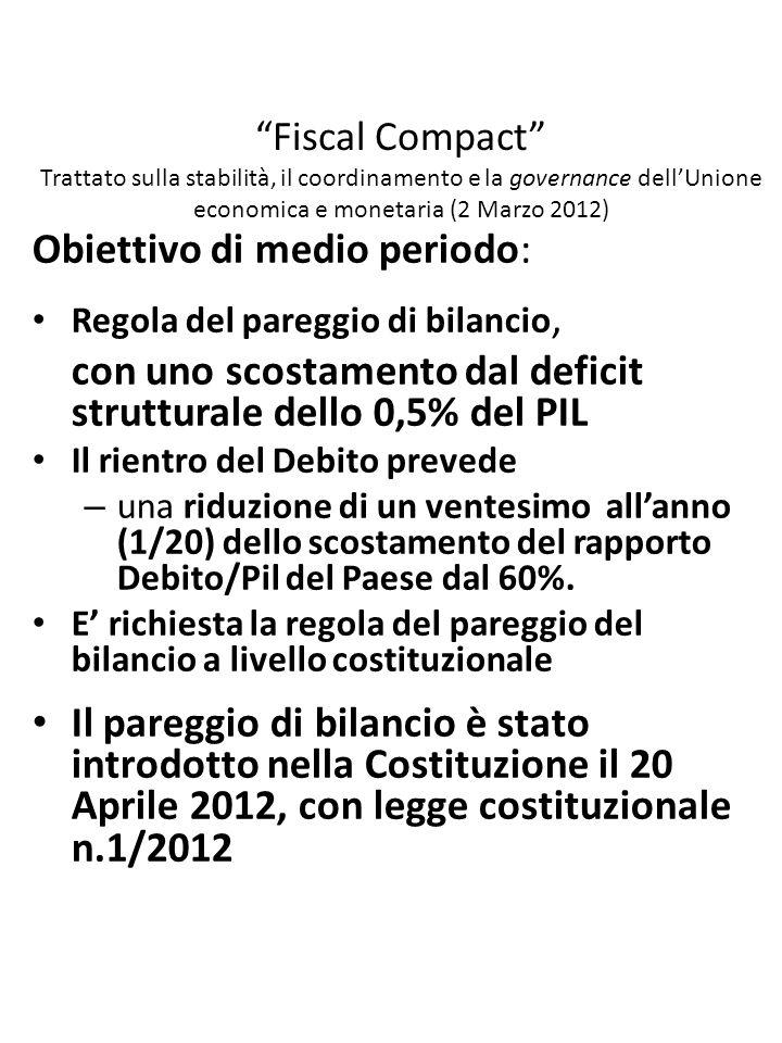 Fiscal Compact Trattato sulla stabilità, il coordinamento e la governance dell'Unione economica e monetaria (2 Marzo 2012) Obiettivo di medio periodo: Regola del pareggio di bilancio, con uno scostamento dal deficit strutturale dello 0,5% del PIL Il rientro del Debito prevede – una riduzione di un ventesimo all'anno (1/20) dello scostamento del rapporto Debito/Pil del Paese dal 60%.