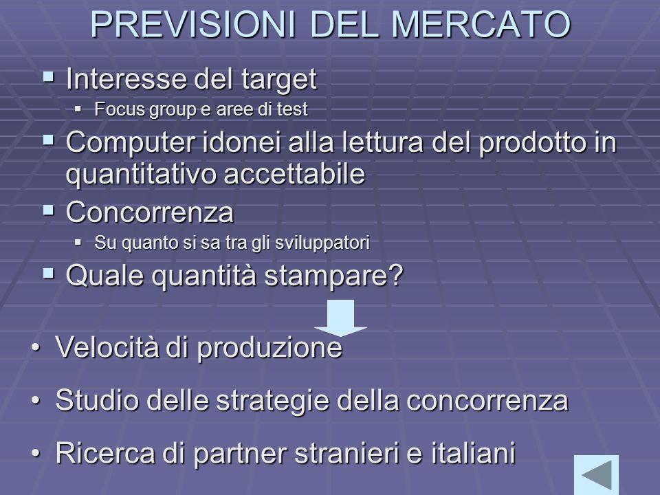 PREVISIONI DEL MERCATO  Interesse del target  Focus group e aree di test  Computer idonei alla lettura del prodotto in quantitativo accettabile  Concorrenza  Su quanto si sa tra gli sviluppatori  Quale quantità stampare.