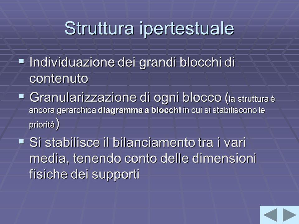 Struttura ipertestuale  Individuazione dei grandi blocchi di contenuto  Granularizzazione di ogni blocco ( la struttura è ancora gerarchica diagramma a blocchi in cui si stabiliscono le priorità )  Si stabilisce il bilanciamento tra i vari media, tenendo conto delle dimensioni fisiche dei supporti