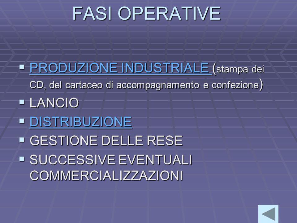 FASI OPERATIVE  PRODUZIONE INDUSTRIALE ( stampa dei CD, del cartaceo di accompagnamento e confezione ) PRODUZIONE INDUSTRIALE PRODUZIONE INDUSTRIALE  LANCIO  DISTRIBUZIONE DISTRIBUZIONE  GESTIONE DELLE RESE  SUCCESSIVE EVENTUALI COMMERCIALIZZAZIONI