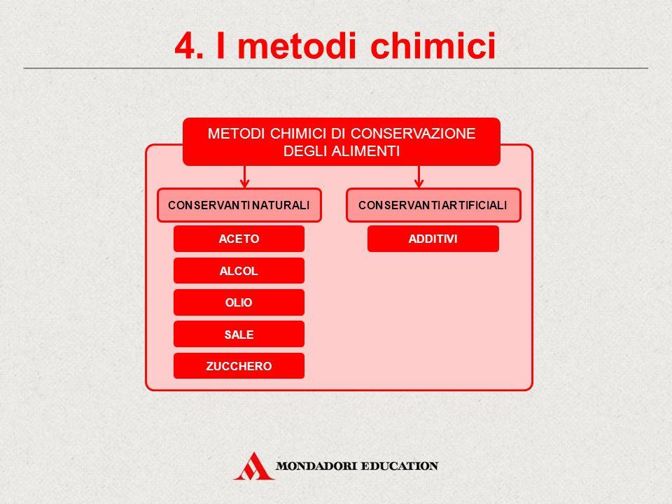 I metodi fisici/Attività Frigorifero: 4 °C / 0 °C Cella frigorifera: -30 °C / -50 °C FREDDO METODI FISICI DI CONSERVAZIONE DEGLI ALIMENTI Completa lo