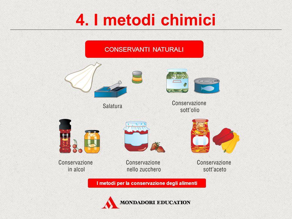 4. I metodi chimici CONSERVANTI NATURALI ACETO ALCOL OLIO METODI CHIMICI DI CONSERVAZIONE DEGLI ALIMENTI SALE ZUCCHERO CONSERVANTI ARTIFICIALI ADDITIV