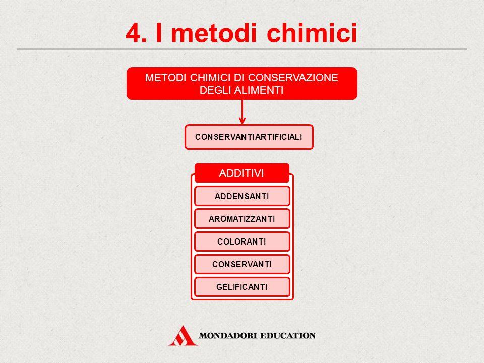 4. I metodi chimici CONSERVANTI NATURALI I metodi per la conservazione degli alimenti