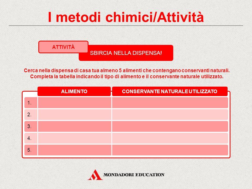 CONSERVANTI ARTIFICIALI 4. I metodi chimici ADDENSANTI AROMATIZZANTI COLORANTI CONSERVANTI GELIFICANTI ADDITIVI METODI CHIMICI DI CONSERVAZIONE DEGLI