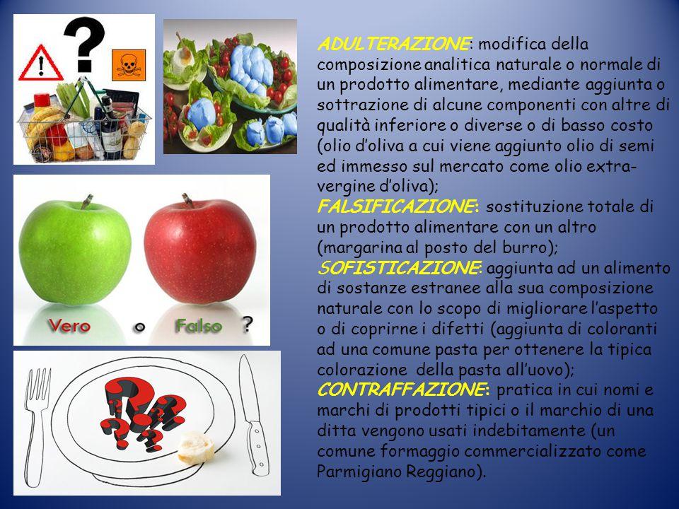 ADULTERAZIONE: modifica della composizione analitica naturale o normale di un prodotto alimentare, mediante aggiunta o sottrazione di alcune component