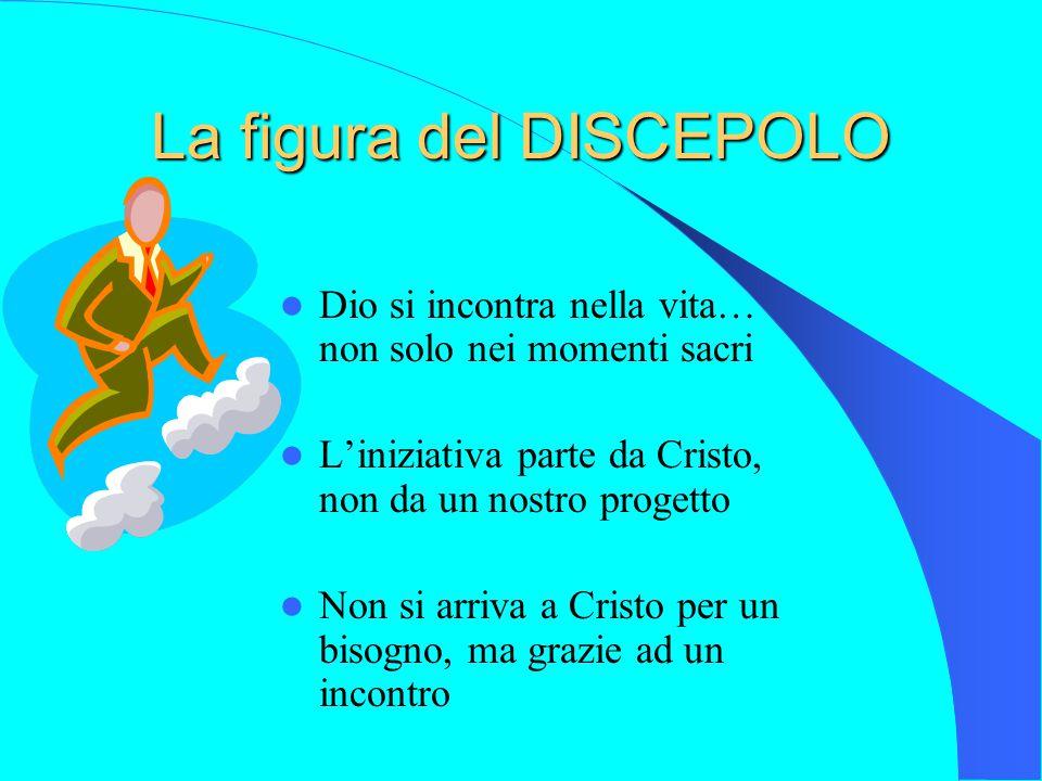 La figura del DISCEPOLO Dio si incontra nella vita… non solo nei momenti sacri L'iniziativa parte da Cristo, non da un nostro progetto Non si arriva a Cristo per un bisogno, ma grazie ad un incontro