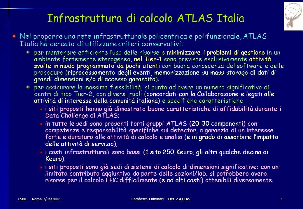 CSN1 - Roma 3/04/2006Lamberto Luminari - Tier-2 ATLAS3 Infrastruttura di calcolo ATLAS Italia Nel proporre una rete infrastrutturale policentrica e polifunzionale, ATLAS Italia ha cercato di utilizzare criteri conservativi: per mantenere efficiente l'uso delle risorse e minimizzare i problemi di gestione in un ambiente fortemente eterogeneo, nel Tier-1 sono previste esclusivamente attività svolte in modo programmato da pochi utenti con buona conoscenza del software e delle procedure (riprocessamento degli eventi, memorizzazione su mass storage di dati di grandi dimensioni e/o di accesso garantito).