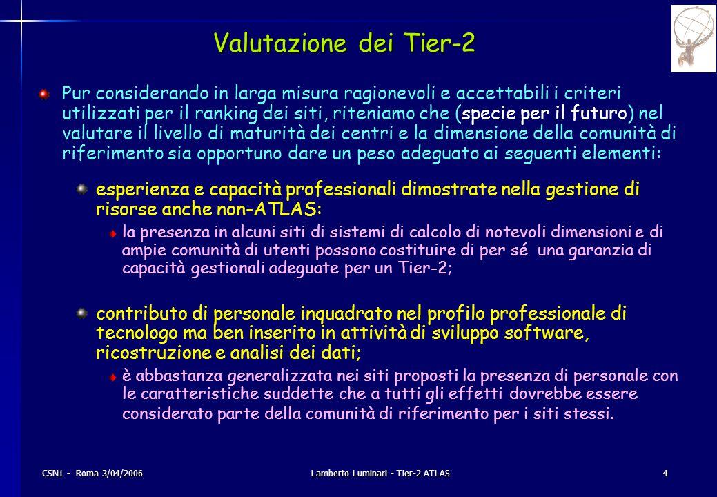 CSN1 - Roma 3/04/2006Lamberto Luminari - Tier-2 ATLAS4 Valutazione dei Tier-2 Pur considerando in larga misura ragionevoli e accettabili i criteri utilizzati per il ranking dei siti, riteniamo che (specie per il futuro) nel valutare il livello di maturità dei centri e la dimensione della comunità di riferimento sia opportuno dare un peso adeguato ai seguenti elementi: esperienza e capacità professionali dimostrate nella gestione di risorse anche non-ATLAS: la presenza in alcuni siti di sistemi di calcolo di notevoli dimensioni e di ampie comunità di utenti possono costituire di per sé una garanzia di capacità gestionali adeguate per un Tier-2; contributo di personale inquadrato nel profilo professionale di tecnologo ma ben inserito in attività di sviluppo software, ricostruzione e analisi dei dati; è abbastanza generalizzata nei siti proposti la presenza di personale con le caratteristiche suddette che a tutti gli effetti dovrebbe essere considerato parte della comunità di riferimento per i siti stessi.