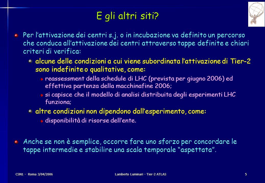 CSN1 - Roma 3/04/2006Lamberto Luminari - Tier-2 ATLAS5 E gli altri siti.