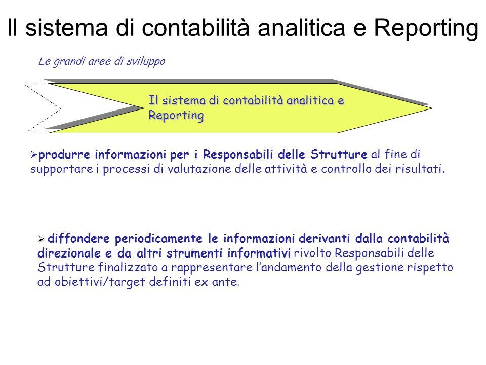 Il sistema di contabilità analitica e Reporting Le grandi aree di sviluppo  produrre informazioni per i Responsabili delle Strutture al fine di supportare i processi di valutazione delle attività e controllo dei risultati.