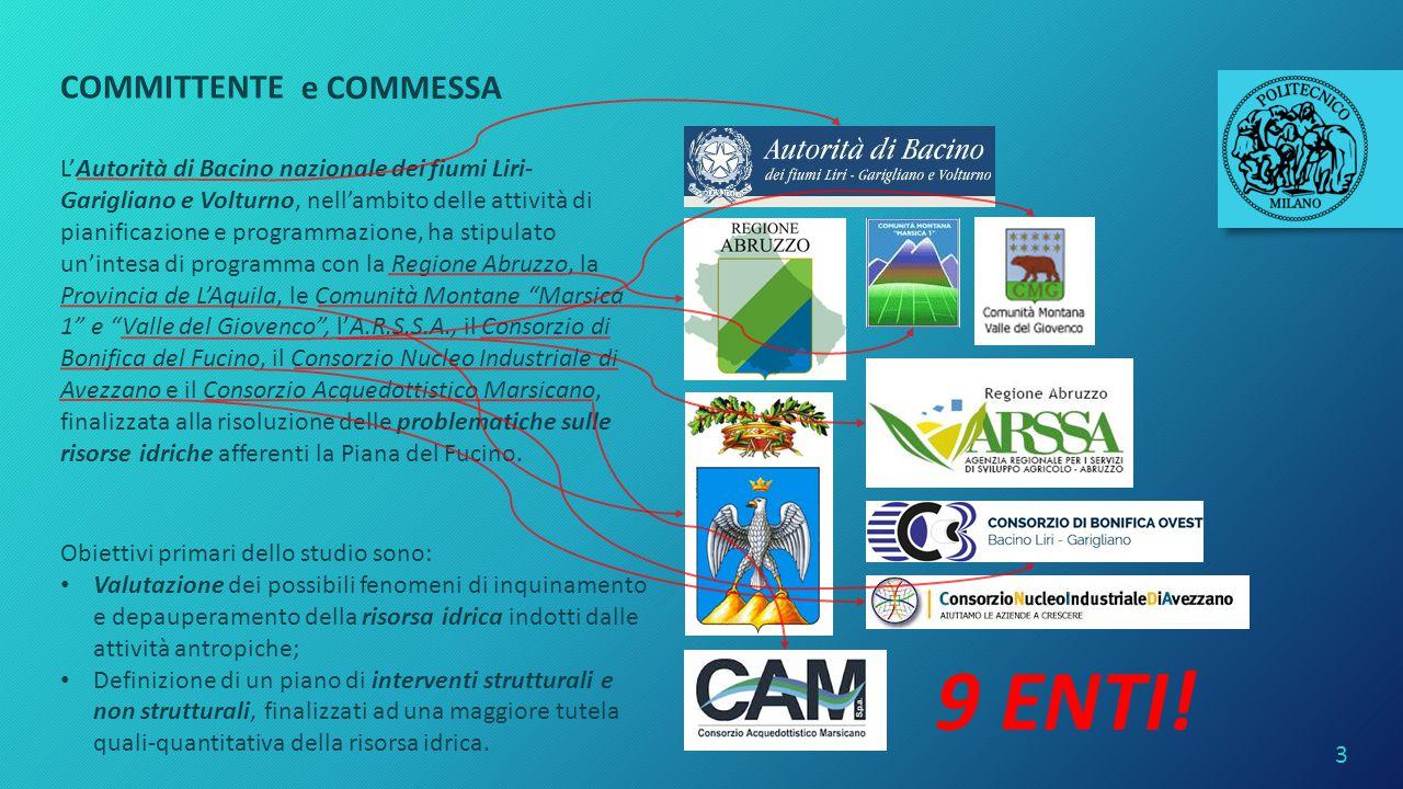 COMMITTENTE 3 L'Autorità di Bacino nazionale dei fiumi Liri- Garigliano e Volturno, nell'ambito delle attività di pianificazione e programmazione, ha stipulato un'intesa di programma con la Regione Abruzzo, la Provincia de L'Aquila, le Comunità Montane Marsica 1 e Valle del Giovenco , l'A.R.S.S.A., il Consorzio di Bonifica del Fucino, il Consorzio Nucleo Industriale di Avezzano e il Consorzio Acquedottistico Marsicano, finalizzata alla risoluzione delle problematiche sulle risorse idriche afferenti la Piana del Fucino.