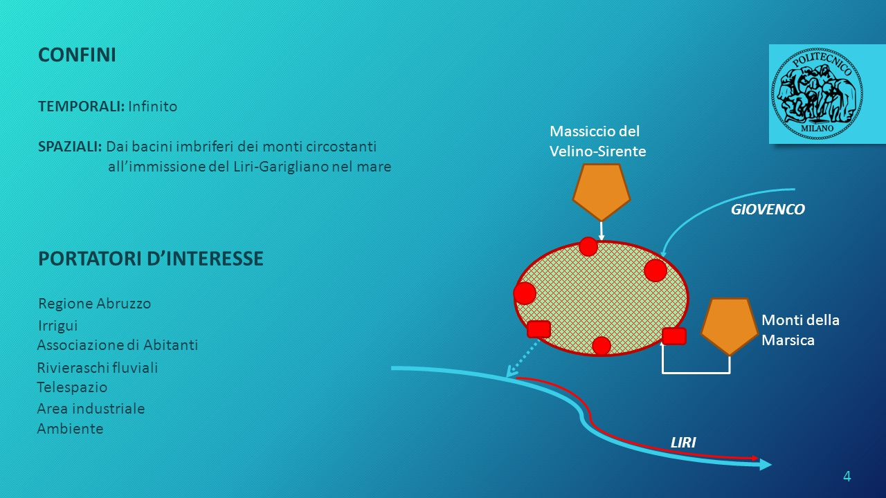 CONFINI TEMPORALI: Infinito SPAZIALI: Dai bacini imbriferi dei monti circostanti all'immissione del Liri-Garigliano nel mare PORTATORI D'INTERESSE 4 LIRI GIOVENCO Massiccio del Velino-Sirente Monti della Marsica Regione Abruzzo Associazione di Abitanti Irrigui Rivieraschi fluviali Ambiente Telespazio Area industriale