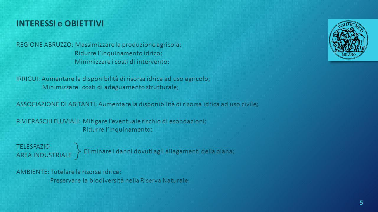 INTERESSI e OBIETTIVI REGIONE ABRUZZO: Massimizzare la produzione agricola; Ridurre l'inquinamento idrico; Minimizzare i costi di intervento; IRRIGUI: Aumentare la disponibilità di risorsa idrica ad uso agricolo; Minimizzare i costi di adeguamento strutturale; ASSOCIAZIONE DI ABITANTI: Aumentare la disponibilità di risorsa idrica ad uso civile; RIVIERASCHI FLUVIALI: Mitigare l'eventuale rischio di esondazioni; Ridurre l'inquinamento; TELESPAZIO AREA INDUSTRIALE AMBIENTE: Tutelare la risorsa idrica; Preservare la biodiversità nella Riserva Naturale.
