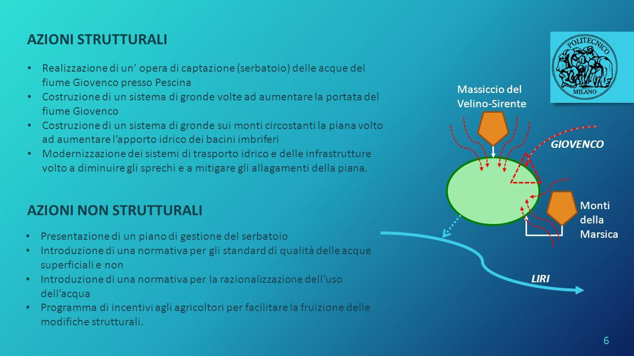AZIONI STRUTTURALI 6 Realizzazione di un' opera di captazione (serbatoio) delle acque del fiume Giovenco presso Pescina Costruzione di un sistema di g