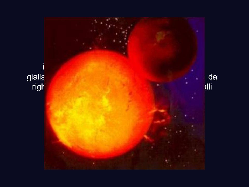 il secondo tipo è quello delle stelle di colore giallastro, come il Sole, in cui lo spettro è solcato da righe scure, numerose ma sottili, dovute a me