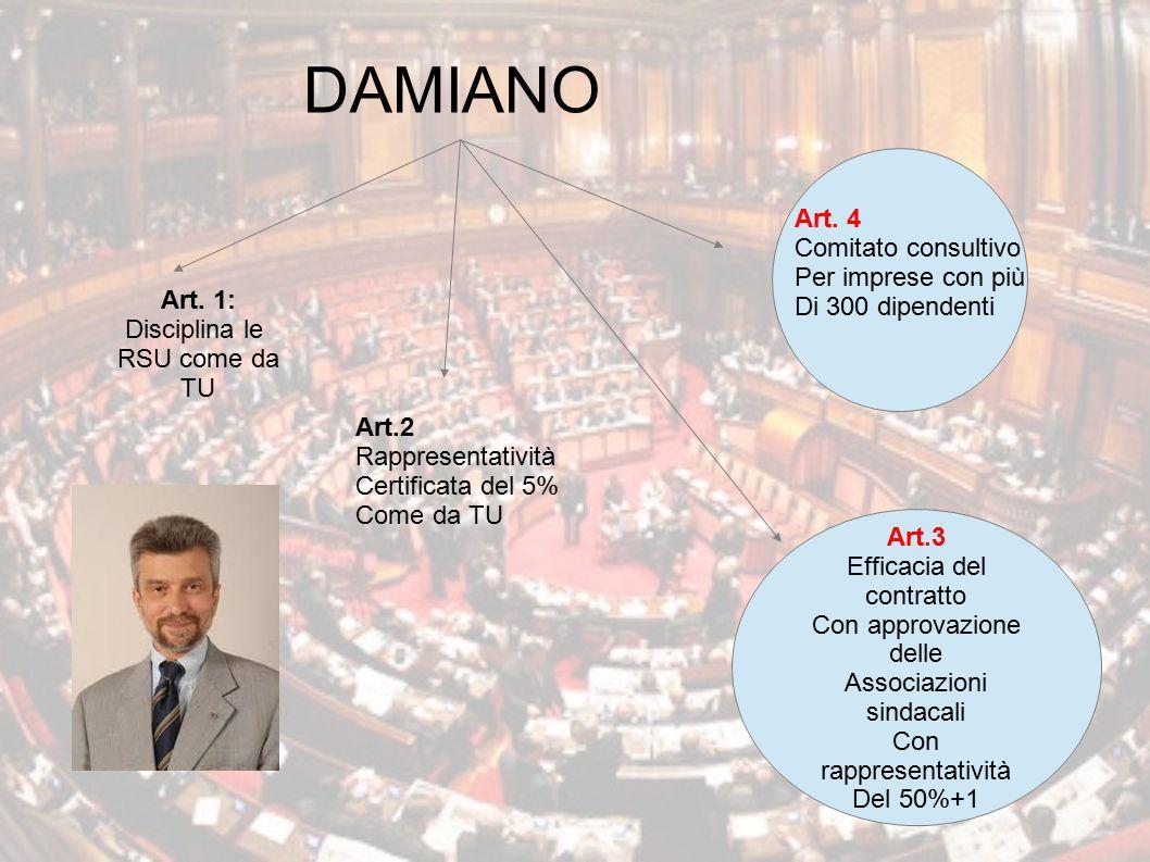 DAMIANO Art. 1: Disciplina le RSU come da TU Art.2 Rappresentatività Certificata del 5% Come da TU Art. 4 Comitato consultivo Per imprese con più Di 3