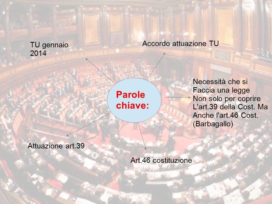 Parole chiave: TU gennaio 2014 Accordo attuazione TU Attuazione art.39 Art.46 costituzione Necessità che si Faccia una legge Non solo per coprire L'ar