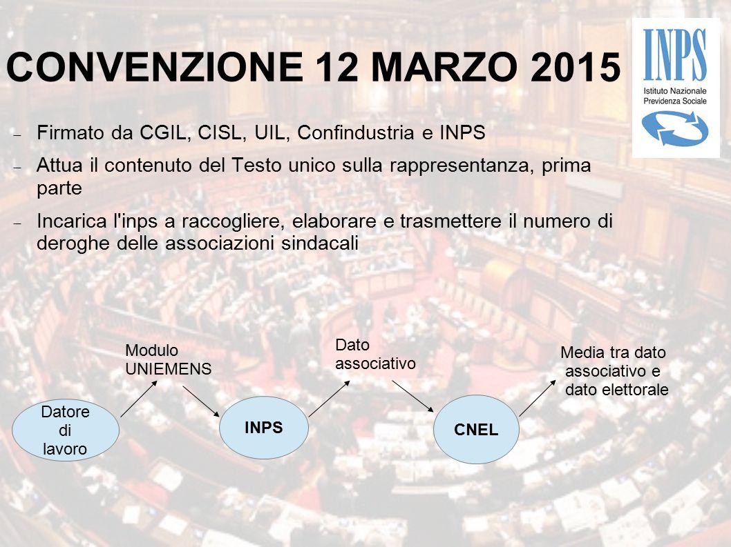 CONVENZIONE 12 MARZO 2015  Firmato da CGIL, CISL, UIL, Confindustria e INPS  Attua il contenuto del Testo unico sulla rappresentanza, prima parte 