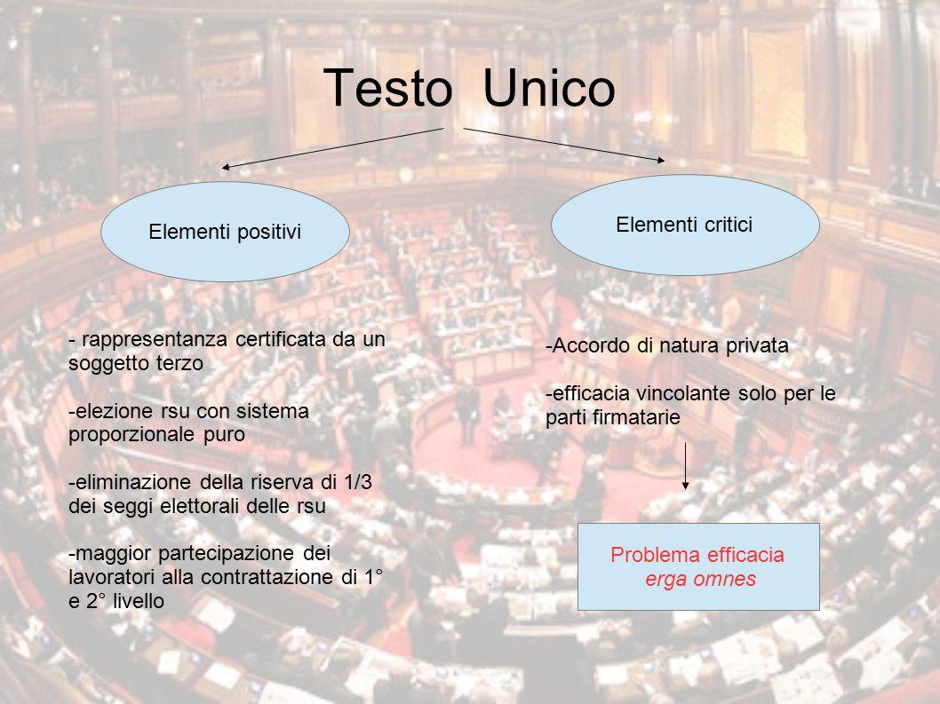 Testo Unico Elementi positivi Elementi critici - rappresentanza certificata da un soggetto terzo -elezione rsu con sistema proporzionale puro -elimina