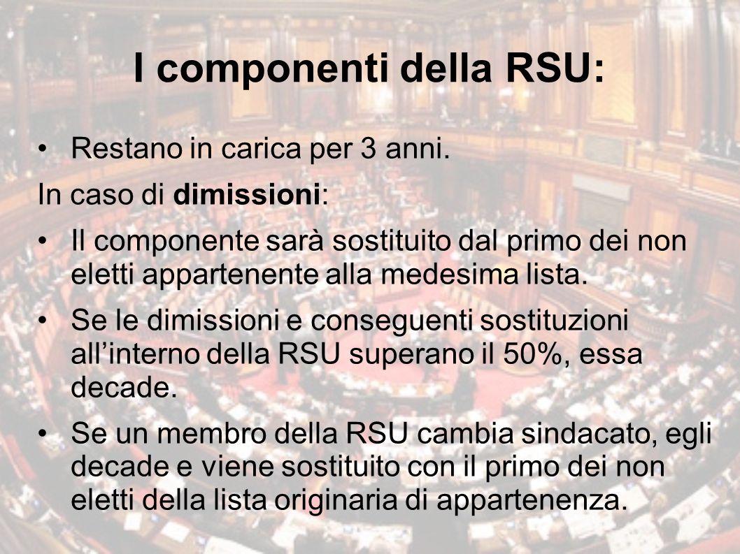 I componenti della RSU: Restano in carica per 3 anni. In caso di dimissioni: Il componente sarà sostituito dal primo dei non eletti appartenente alla