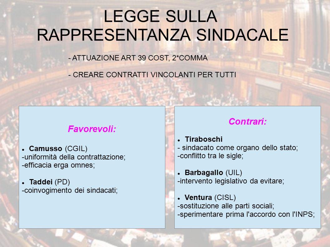 LEGGE SULLA RAPPRESENTANZA SINDACALE - ATTUAZIONE ART 39 COST, 2*COMMA - CREARE CONTRATTI VINCOLANTI PER TUTTI Favorevoli: Camusso (CGIL) -uniformità