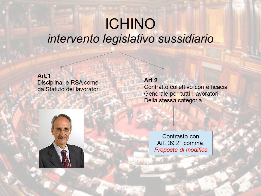 ICHINO intervento legislativo sussidiario Art.1 Disciplina le RSA come da Statuto dei lavoratori Art.2 Contratto collettivo con efficacia Generale per
