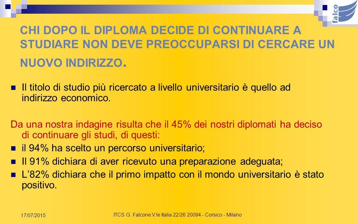 ITCS G. Falcone V.le Italia 22/26 20094 - Corsico - Milano 17/07/2015 …INFINE PERCHÉ PENSIAMO AL VOSTRO FUTURO. ALTERNANZA SCUOLA LAVORO ORIENTAMENTO