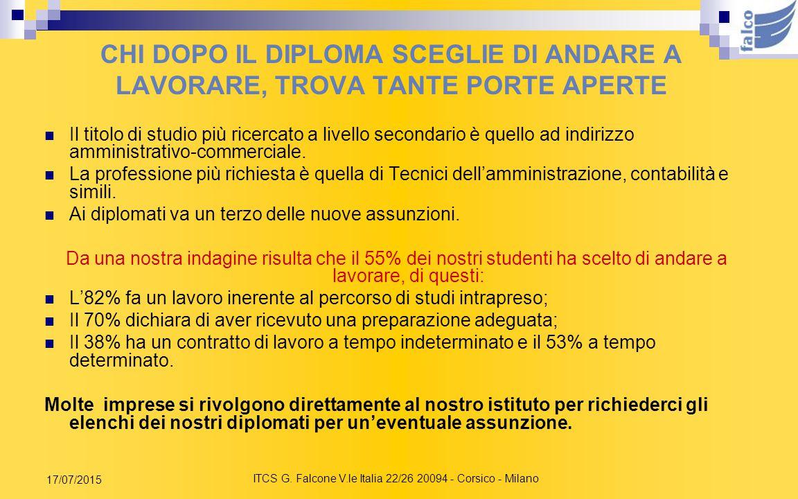 ITCS G. Falcone V.le Italia 22/26 20094 - Corsico - Milano 17/07/2015 CHI DOPO IL DIPLOMA DECIDE DI CONTINUARE A STUDIARE NON DEVE PREOCCUPARSI DI CER