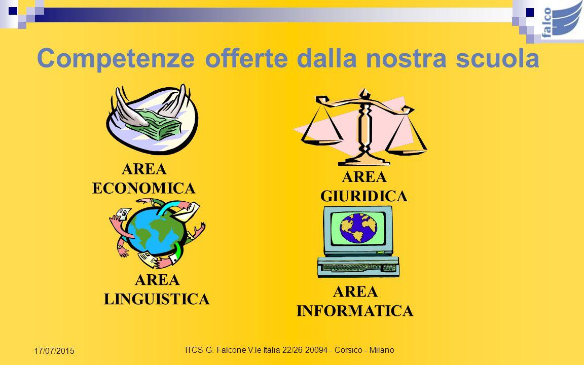 ITCS G. Falcone V.le Italia 22/26 20094 - Corsico - Milano 17/07/2015 Offerta formativa è come dire… cosa mi offre questa scuola e quindi cosa potrò f