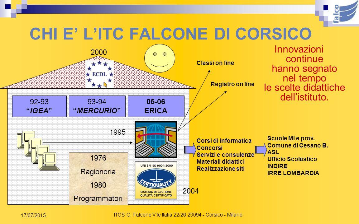 ITCS G. Falcone V.le Italia 22/26 20094 - Corsico - Milano 17/07/2015 SCEGLIERE AD OCCHI CHIUSI SAREBBE RISCHIOSO La società cambia rapidamente Il mon