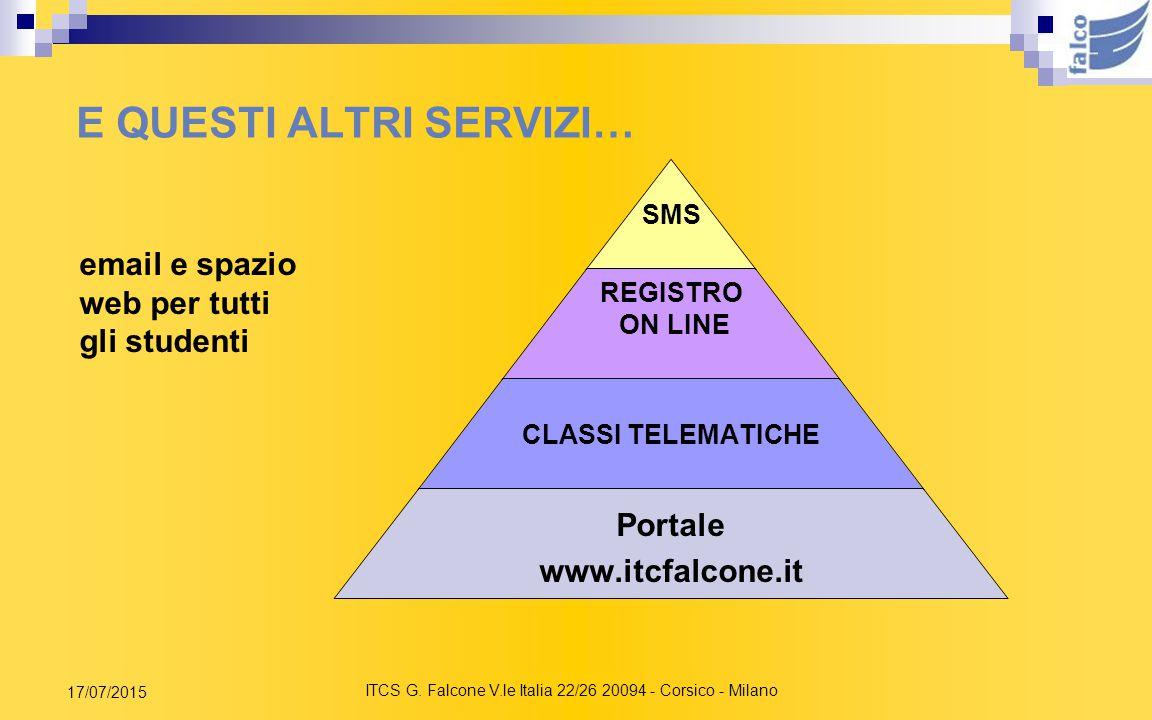 ITCS G. Falcone V.le Italia 22/26 20094 - Corsico - Milano 17/07/2015 POI PERCHÉ VI DIAMO QUESTI SERVIZI... Per tutti gli studenti l'esame per il cons