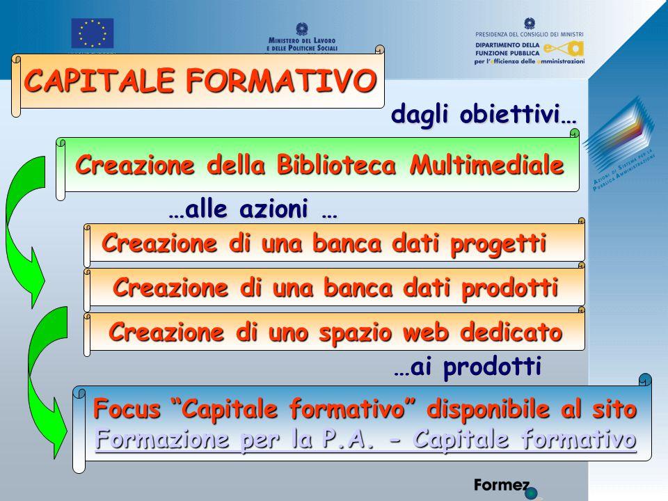 Creazione della Biblioteca Multimediale Focus Capitale formativo disponibile al sito Formazione per la P.A.
