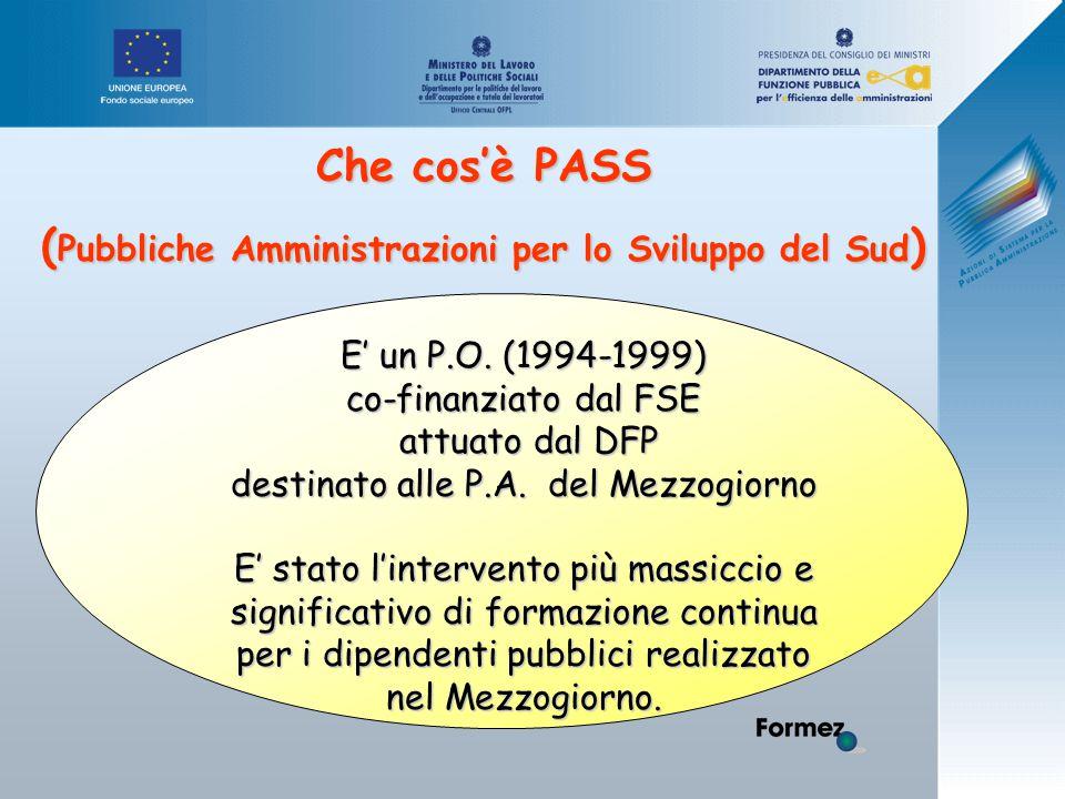 E' un P.O. (1994-1999) co-finanziato dal FSE attuato dal DFP attuato dal DFP destinato alle P.A.
