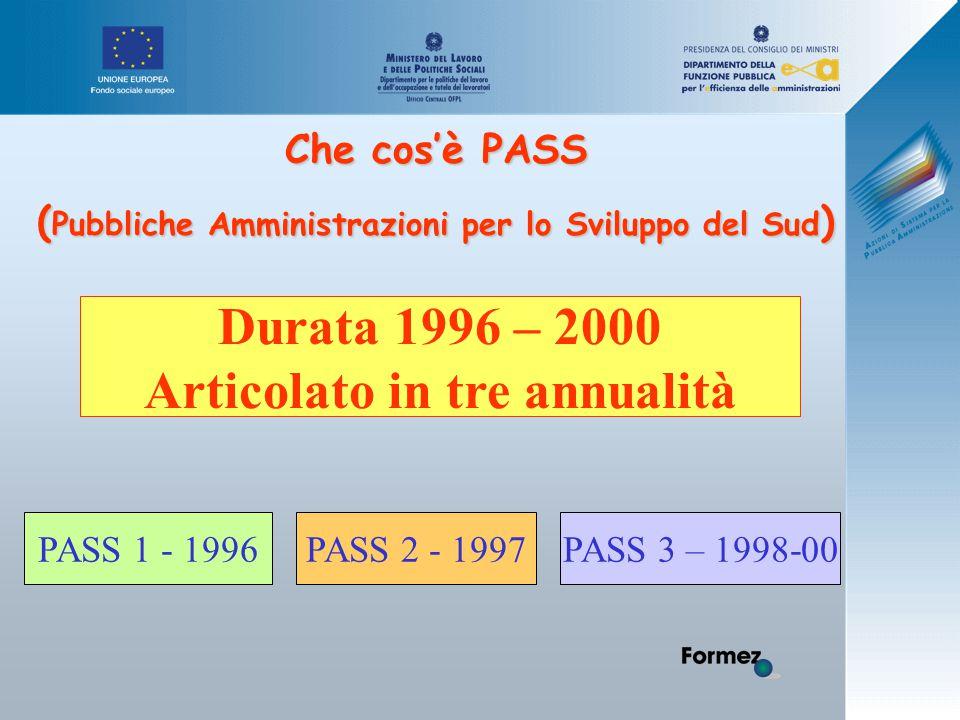 Che cos'è PASS ( Pubbliche Amministrazioni per lo Sviluppo del Sud ) Durata 1996 – 2000 Articolato in tre annualità PASS 1 - 1996PASS 2 - 1997PASS 3 – 1998-00