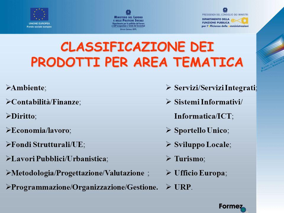 CLASSIFICAZIONE DEI PRODOTTI PER AREA TEMATICA  Ambiente;  Contabilità/Finanze;  Diritto;  Economia/lavoro;  Fondi Strutturali/UE;  Lavori Pubblici/Urbanistica;  Metodologia/Progettazione/Valutazione;  Programmazione/Organizzazione/Gestione.