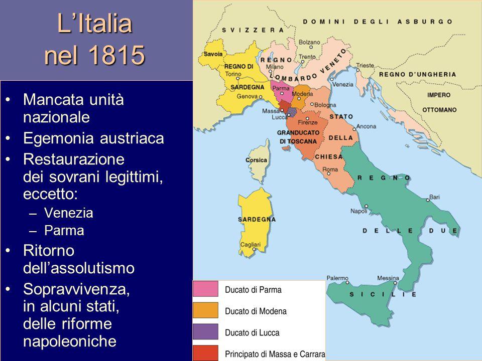 L'Italia nel 1815 Mancata unità nazionale Egemonia austriaca Restaurazione dei sovrani legittimi, eccetto: –Venezia –Parma Ritorno dell'assolutismo So